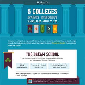 5-types-colleges-fimg