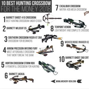 best-crossbow-for-the-money-fimg