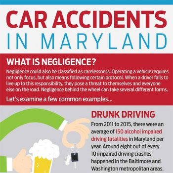 car-accidents-maryland-fimg