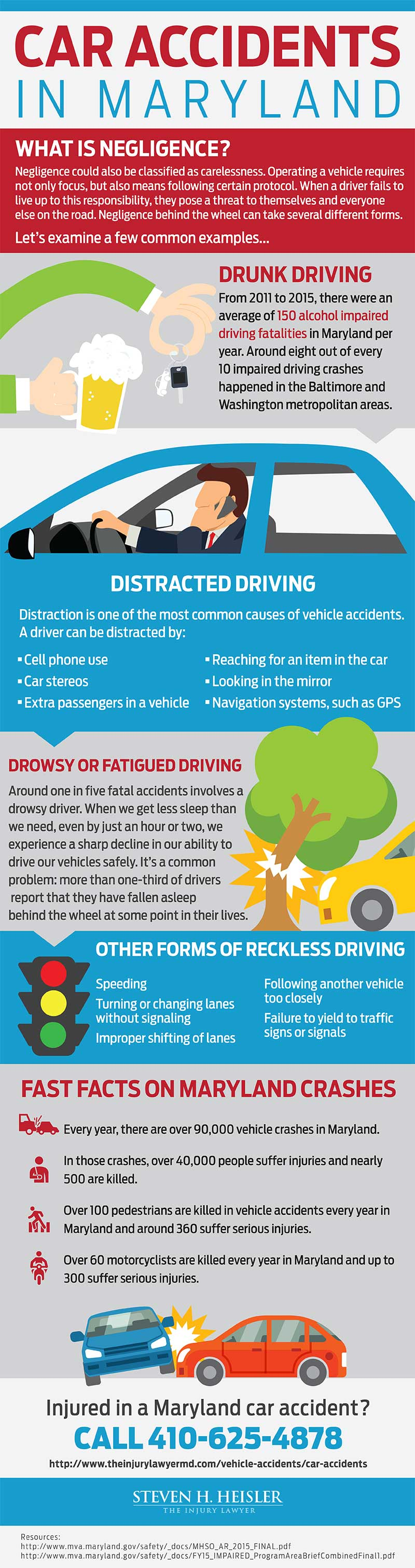 Infographic: Car Accidents In Maryland