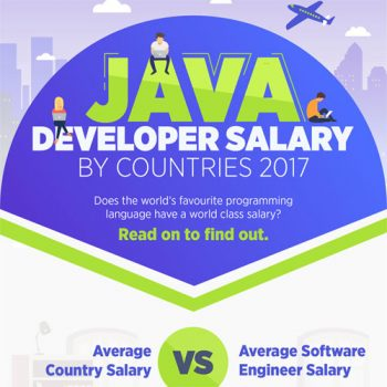 java-developer-salary-fimg