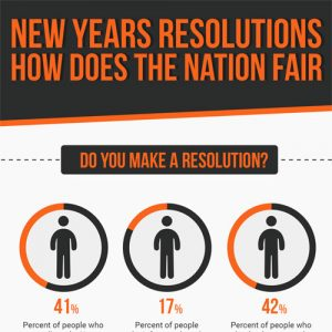 new-years-resolutions-fimg