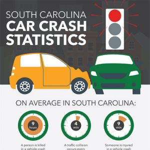 south-carolina-car-crash-statistics-fimg