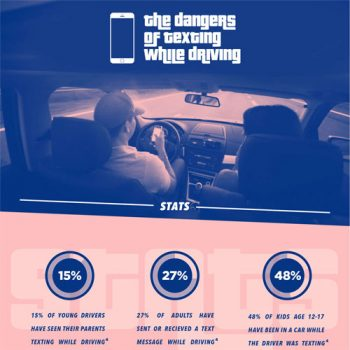 texting-driving-deadly-combination-fimg