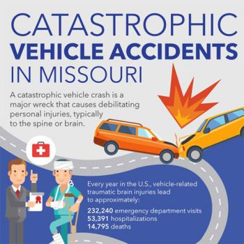 vehicle-accidents-missouri-fimg