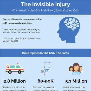 brain-injury-identification-card-fimg