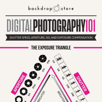 digital-photography-101-fimg