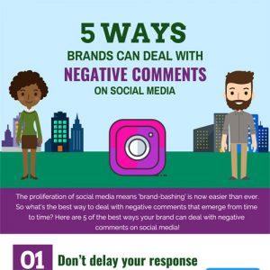 negative-comments-social-media-fimg