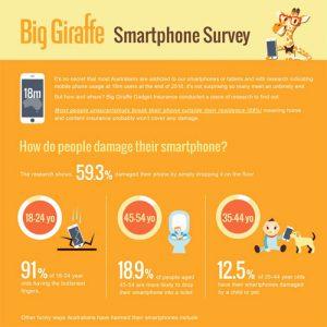 people-damage-smartphone-fimg