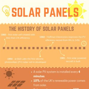 solar-panels-facts-fimg