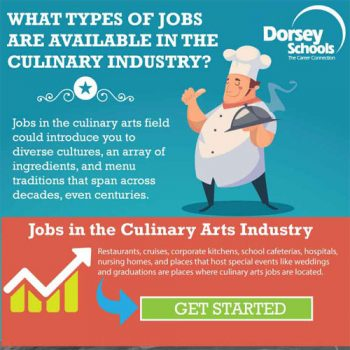 work-culinary-pro-fimg
