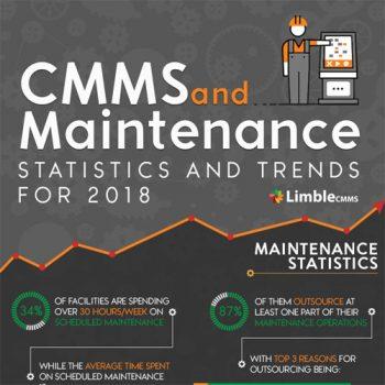 cmms-maintenance-statistics-fimg