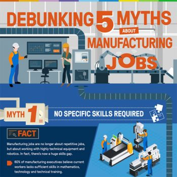 debunking-manufacturing-myths-fimg