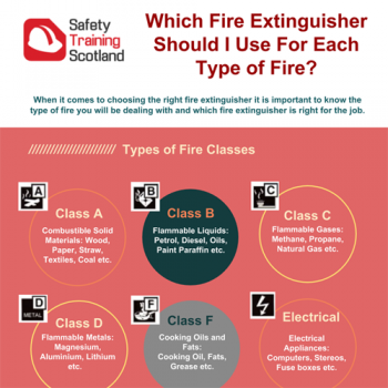 extinguisher-type-of-fire-fimg