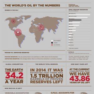 oil-crisis-fimg