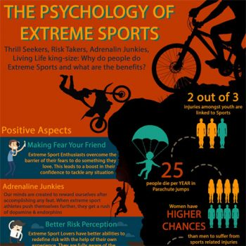 psychology-of-extreme-sports-fimg