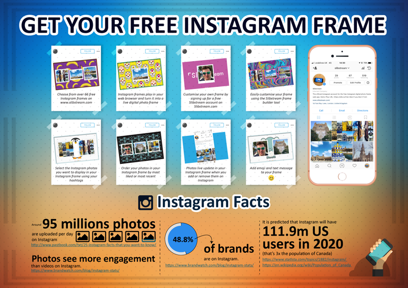 Quick facts and stats about Instagram