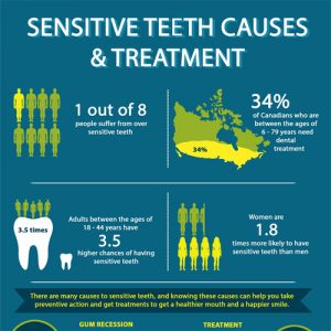 what-causes-sensitive-teeth-fimg