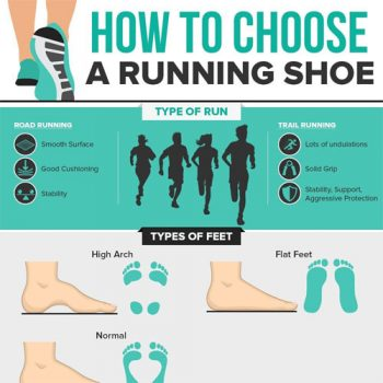 choose-running-shoe-fimg