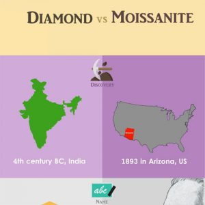 diamond-vs-moissanite-fimg