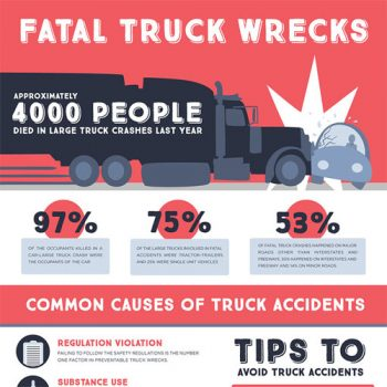 fatal-truck-accidents-fimg