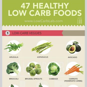 low-carb-foods-fimg