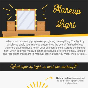 makeup-light-infographic-fimg
