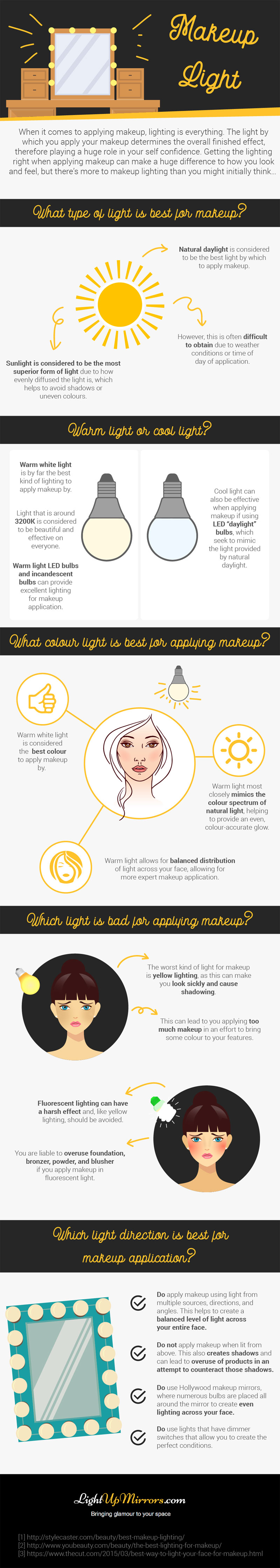 Makeup Light Infographic