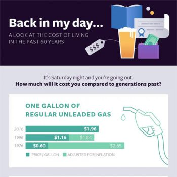 millennials-vs-generations-past-fimg