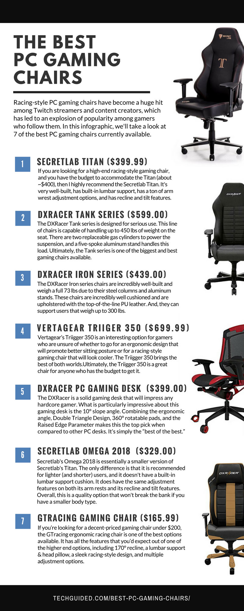The Best PC Gaming Chairs