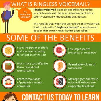 ringless-voicemail-marketing-fimg