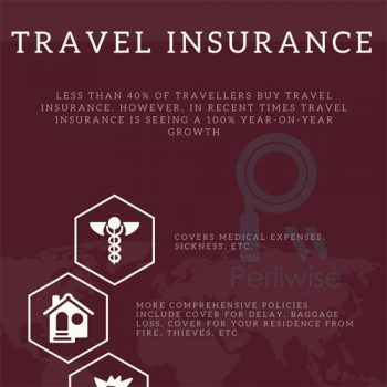 travel-insurance-types-fimg