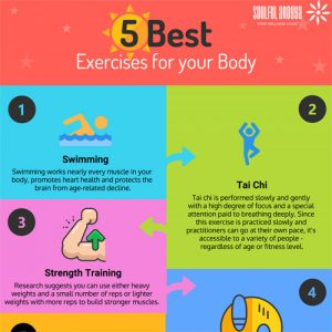 best-exercises-body-fimg