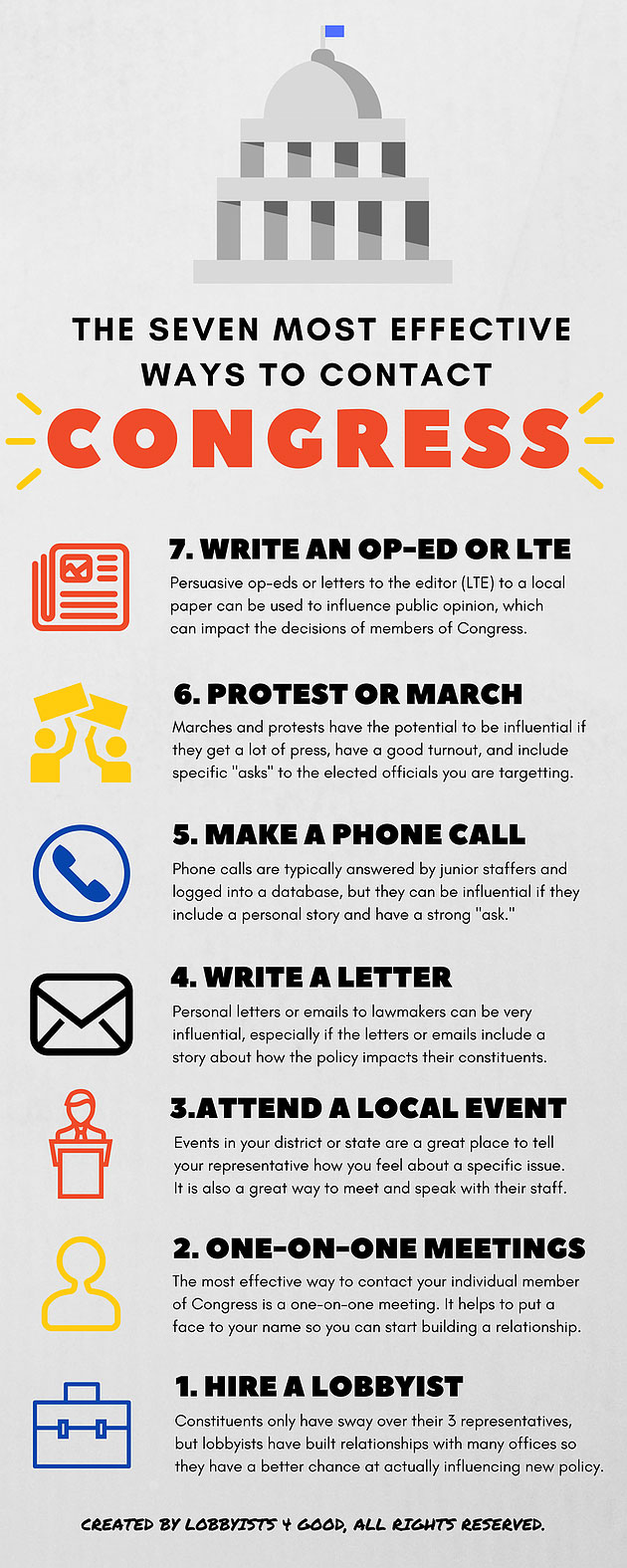 The Seven Most Effective Ways To Contact Congress