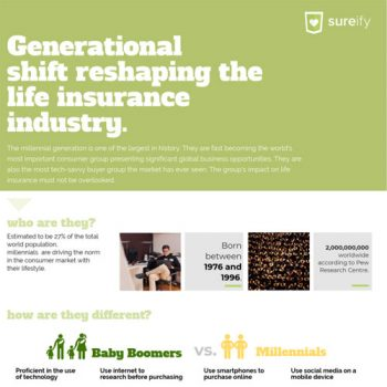generational-shift-life-insurance-fimg