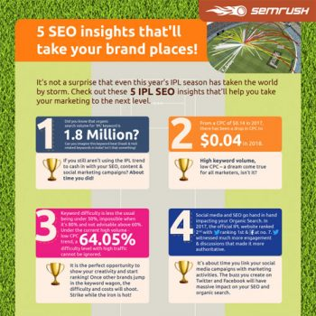 ipl-seo-insights-infographic-fimg
