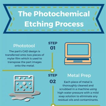 photochemical-etching-process-fimg