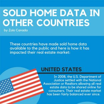 sold-home-data-fimg