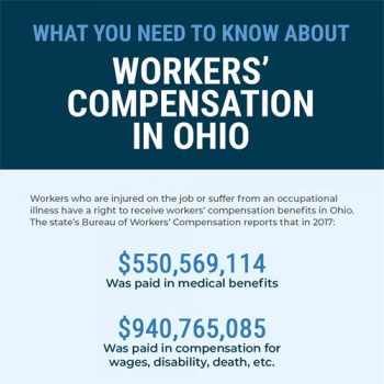 workers-compensation-ohio-fimg