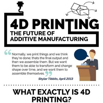 4d-printing-the-future-fimg
