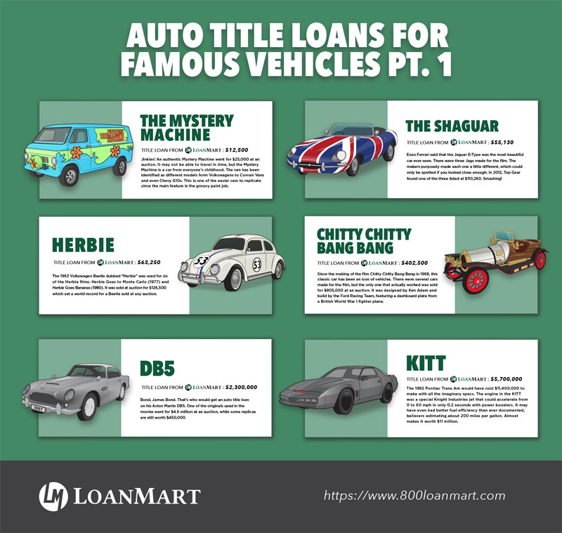 Auto Title Loans for Famous Vehicles: Part 1