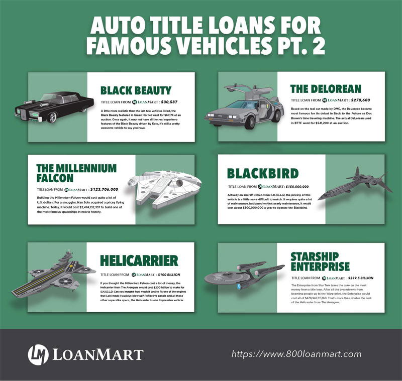 Auto Title Loans for Famous Vehicles: Part 2