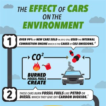 how-cars-effect-environment-fimg
