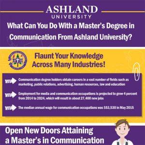masters-degree-communication-fimg
