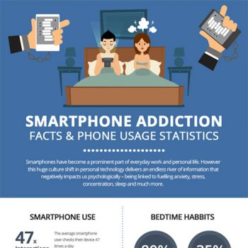 smartphone-addiction-facts-fimg