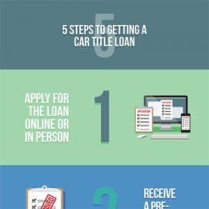 steps-car-title-loan-fimg