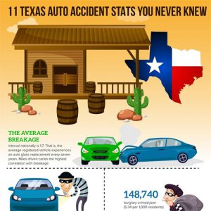 texas-auto-accident-stats-fimg