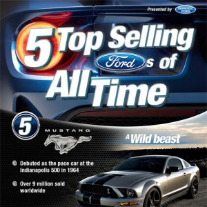 top-5-selling-fords-fimg