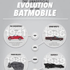 unofficial-evolution-batmobile-fimg