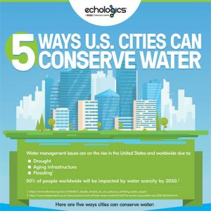 ways-us-cities-conserve-water-fimg